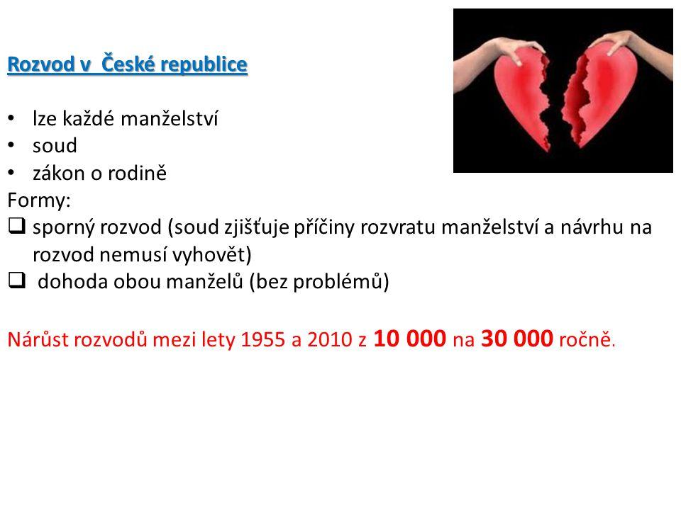 Rozvod v České republice lze každé manželství soud zákon o rodině Formy:  sporný rozvod (soud zjišťuje příčiny rozvratu manželství a návrhu na rozvod nemusí vyhovět)  dohoda obou manželů (bez problémů) Nárůst rozvodů mezi lety 1955 a 2010 z 10 000 na 30 000 ročně.