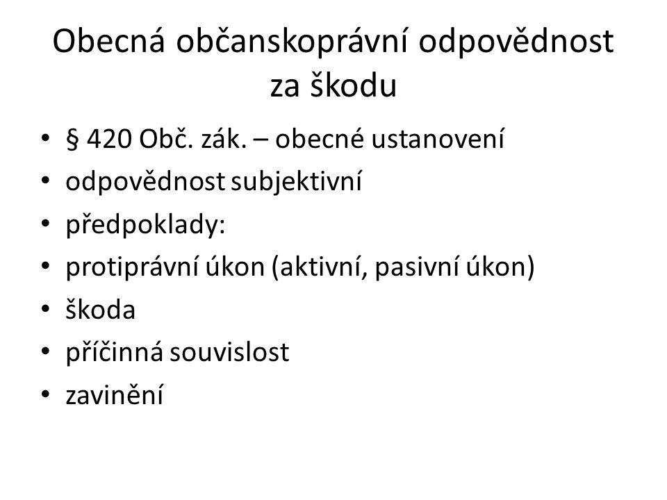 Škoda způsobená provozní činností § 420a Obč.