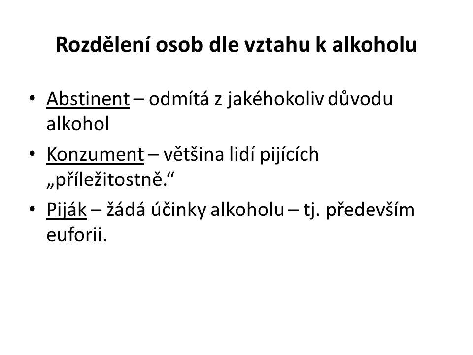 """Rozdělení osob dle vztahu k alkoholu Abstinent – odmítá z jakéhokoliv důvodu alkohol Konzument – většina lidí pijících """"příležitostně. Piják – žádá účinky alkoholu – tj."""