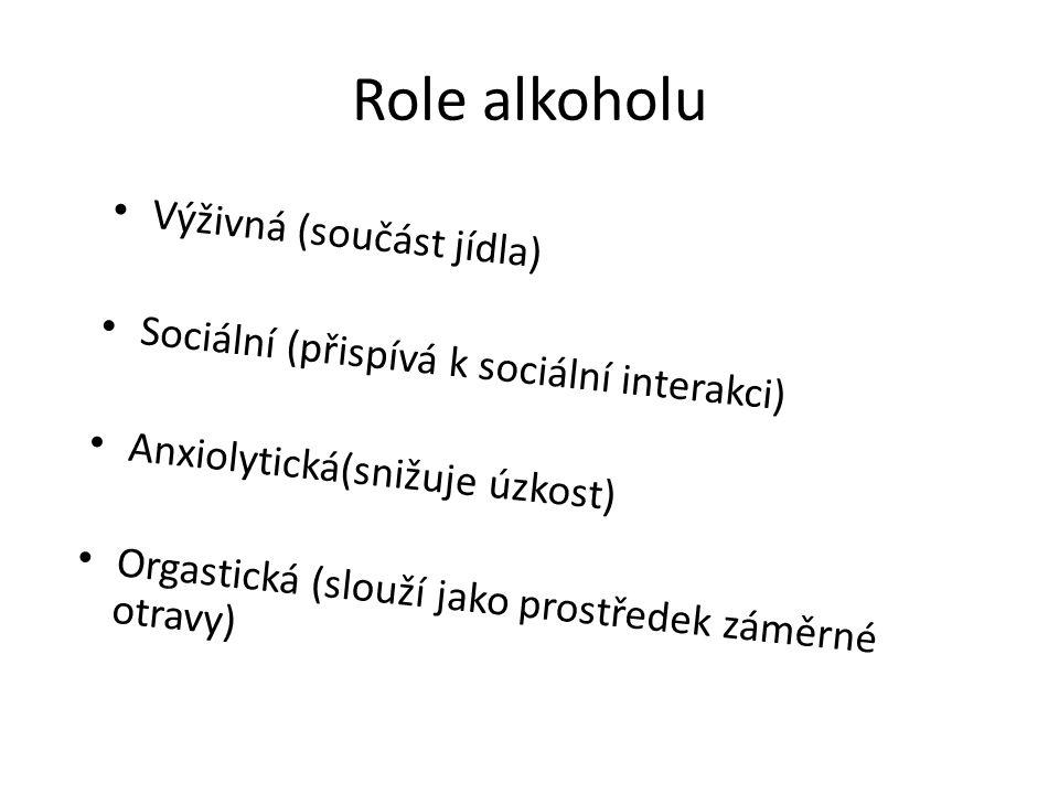 Role alkoholu Výživná (součást jídla) Sociální (přispívá k sociální interakci) Anxiolytická(snižuje úzkost) Orgastická (slouží jako prostředek záměrné