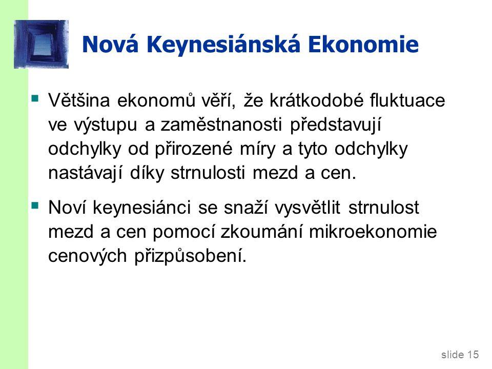 slide 15 Nová Keynesiánská Ekonomie  Většina ekonomů věří, že krátkodobé fluktuace ve výstupu a zaměstnanosti představují odchylky od přirozené míry