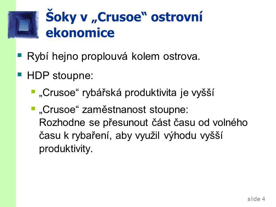 """slide 4 Šoky v """"Crusoe"""" ostrovní ekonomice  Rybí hejno proplouvá kolem ostrova.  HDP stoupne:  """"Crusoe"""" rybářská produktivita je vyšší  """"Crusoe"""" z"""