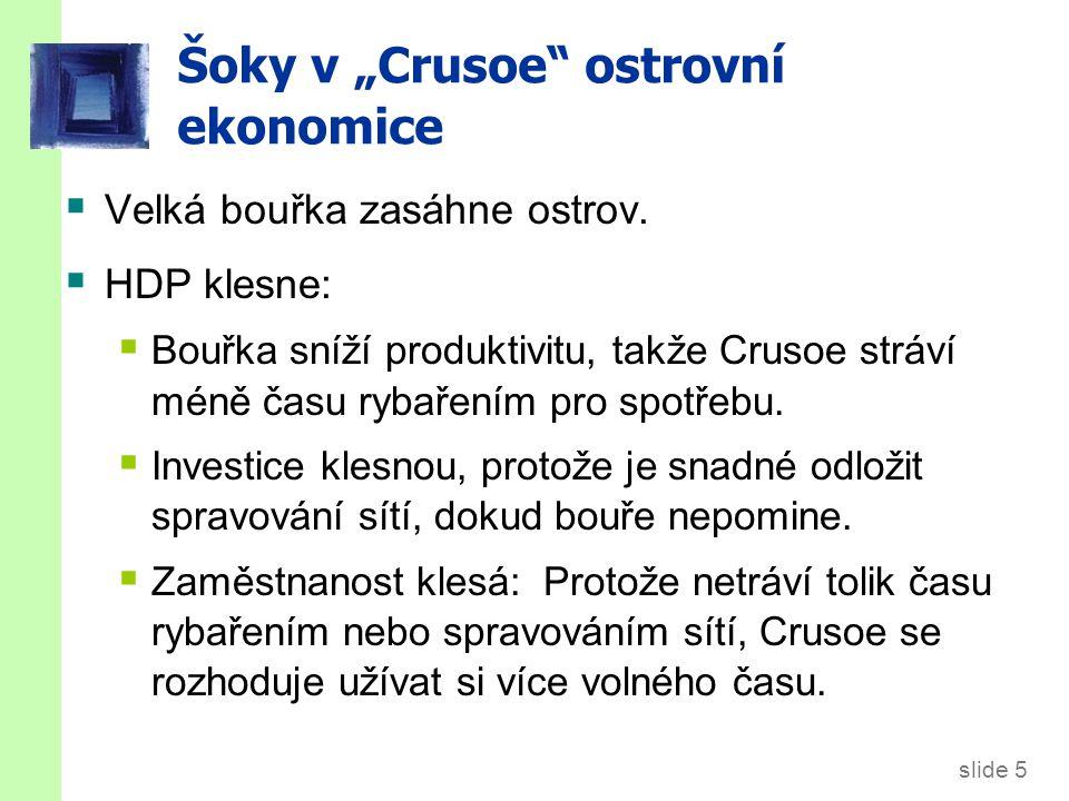 """slide 5 Šoky v """"Crusoe"""" ostrovní ekonomice  Velká bouřka zasáhne ostrov.  HDP klesne:  Bouřka sníží produktivitu, takže Crusoe stráví méně času ryb"""