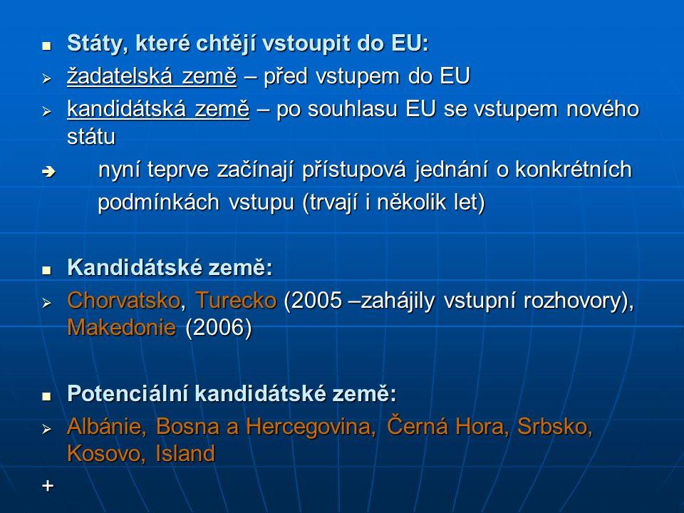 Možné rozšíření EU: Možné rozšíření EU: tmavě modrá = členové tmavě modrá = členové světle modrá = kandidátské země světle modrá = kandidátské země tyrkysová = země s uzavřenou Stabilizační a asociační dohodou (1.