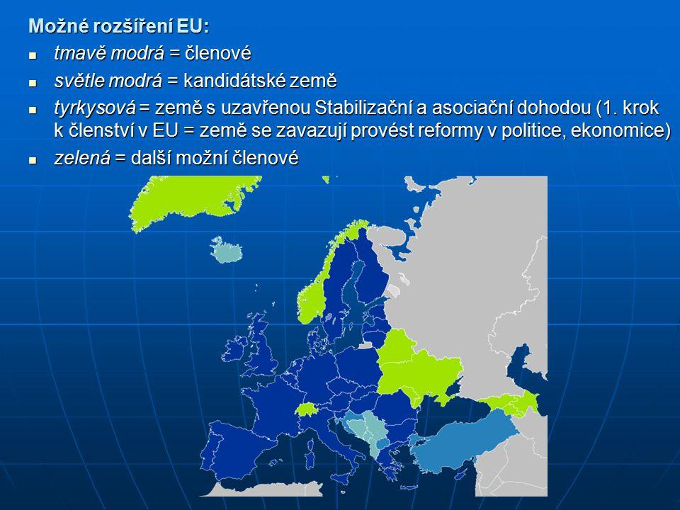 Státy, které zatím nejsou v EU: Státy, které zatím nejsou v EU:  Švýcarsko  Norsko Norsko Norsko  požádalo o vstup do EU již dvakrát, v obou případech ale občané hlasovali v referendu proti vstupu do EU (v letech 1972 a 1994)  jako všechny severské státy se Norové obávají ztráty své suverenity, hlavně při rozhodování o svém rybářském průmyslu  Norsko je bohatý stát a navíc s velkými ložisky ropy a zemního plynu, tím také odpadá ekonomický motiv vstupu do EU +