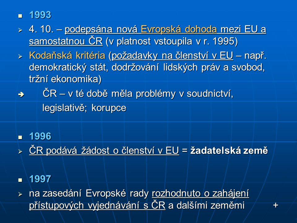"""1998 1998  oficiální zahájení přístupových jednání se státy střední a východní Evropy a Kypru = kandidátské země  jednání o podmínkách členství 2002 2002  ukončení vyjednávání o podmínkách členství v EU  10 kandidátských států ukončilo v Kodani předvstupní rozhovory s EU rozhovory s EU 2003 2003  Smlouva o přistoupení k EU  10 přistupujících států a 15 stávajících států EU ji podepsalo v Aténách podepsalo v Aténách  následně proběhla ratifikace smlouvy u nás – formou referenda (červen 2003; """"Přistoupíme k EU, nebo referenda (červen 2003; """"Přistoupíme k EU, nebo ne? – 77 % ano, 23 % ne; volební účast byla 55 %) + ne? – 77 % ano, 23 % ne; volební účast byla 55 %) +"""