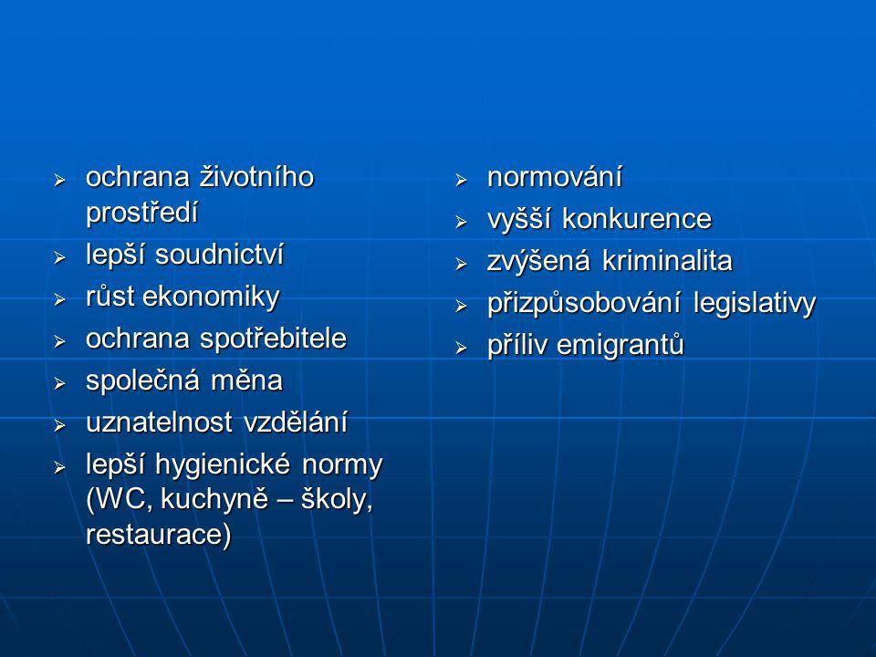 Opakování Od r.1951 se EU rozrostla z 6 na 27 členských států Od r.