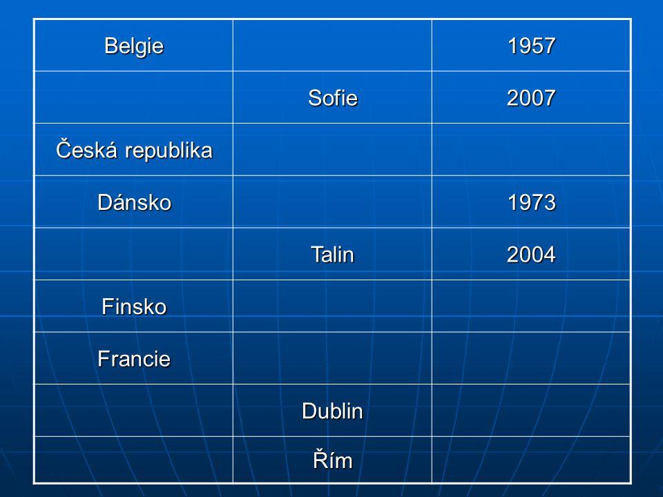 Nikósie Vilnius Lotyšsko Lucembursko1957 Maďarsko2004 Valletta2004 Berlín Nizozemí1957 Polsko