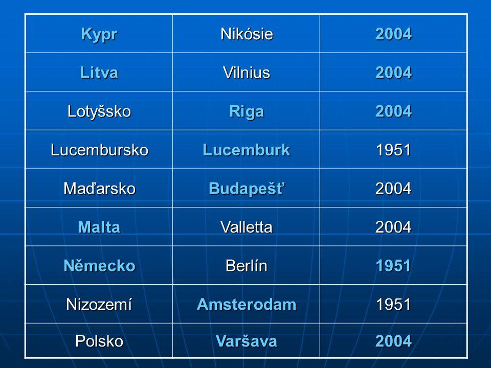 PortugalskoLisabon1986 RakouskoVídeň1995 RumunskoBukurešť2007 ŘeckoAtény1981 SlovenskoBratislava2004 SlovinskoLublaň2004 ŠpanělskoMadrid1986 ŠvédskoStockholm1995 Velká Británie Londýn1973