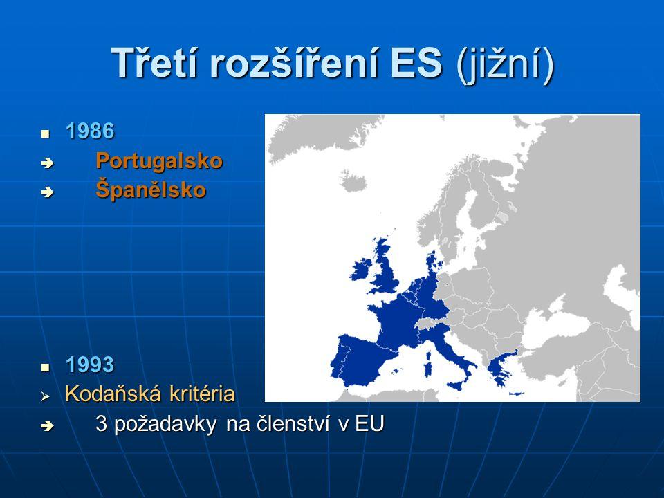 Čtvrté rozšíření Evropské unie (severní) 1995 1995  Finsko  Rakousko  Švédsko