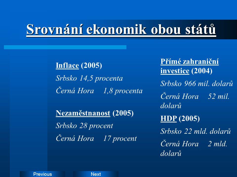 NextPrevious Srovnání ekonomik obou států Inflace (2005) Srbsko 14,5 procenta Černá Hora 1,8 procenta Nezaměstnanost (2005) Srbsko 28 procent Černá Ho