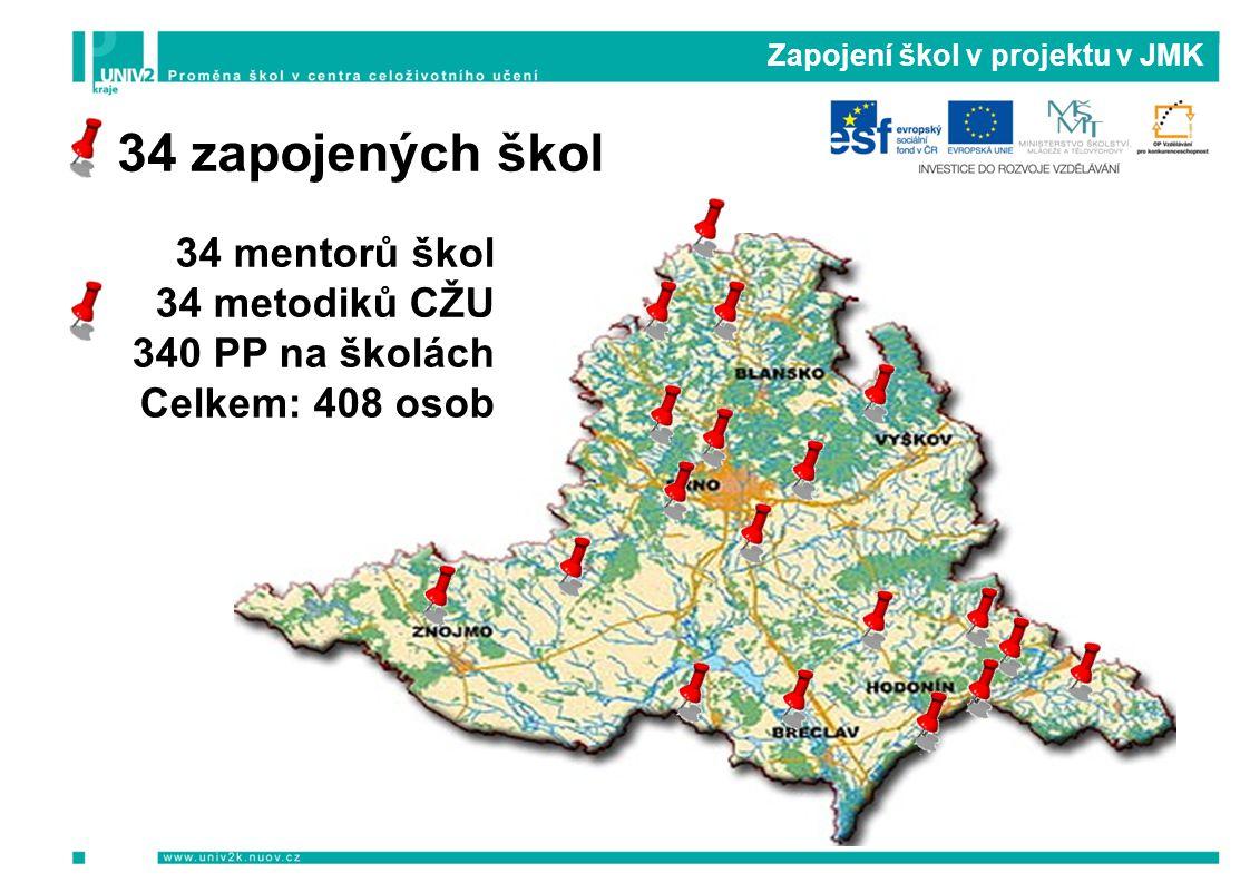 Zapojení škol v projektu v JMK 34 zapojených škol 34 mentorů škol 34 metodiků CŽU 340 PP na školách Celkem: 408 osob