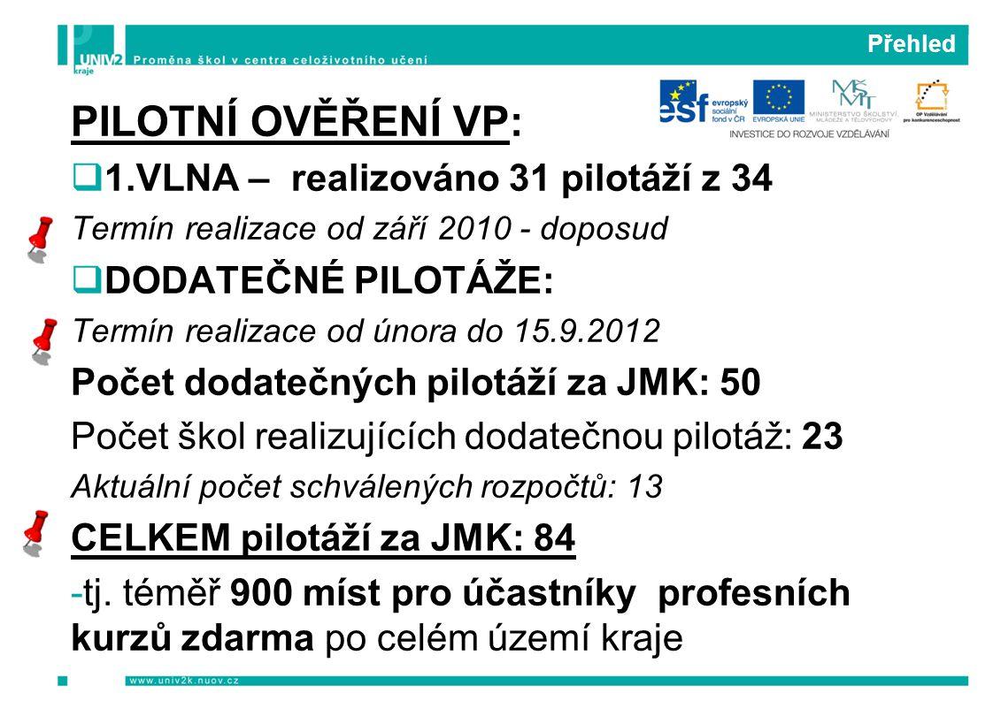 Přehled PILOTNÍ OVĚŘENÍ VP:  1.VLNA – realizováno 31 pilotáží z 34 Termín realizace od září 2010 - doposud  DODATEČNÉ PILOTÁŽE: Termín realizace od