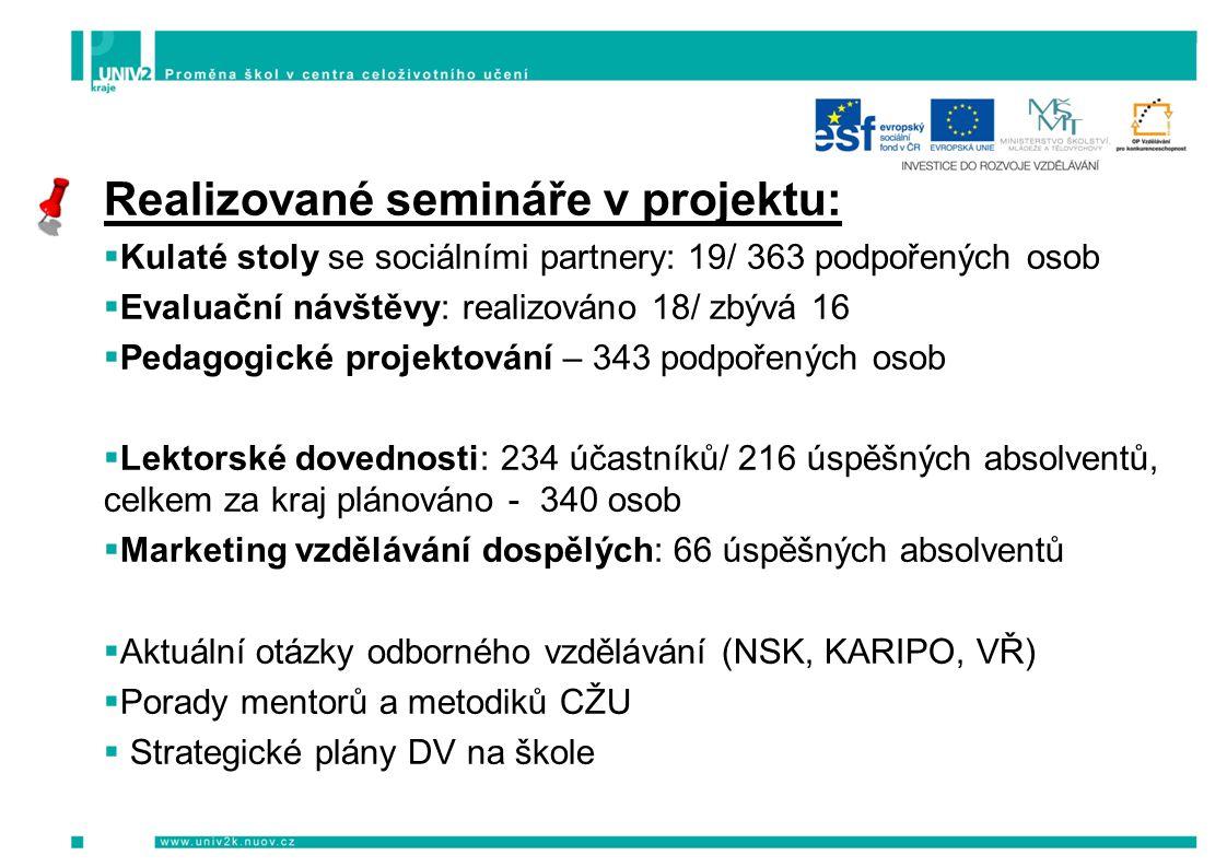 Realizované semináře v projektu:  Kulaté stoly se sociálními partnery: 19/ 363 podpořených osob  Evaluační návštěvy: realizováno 18/ zbývá 16  Peda