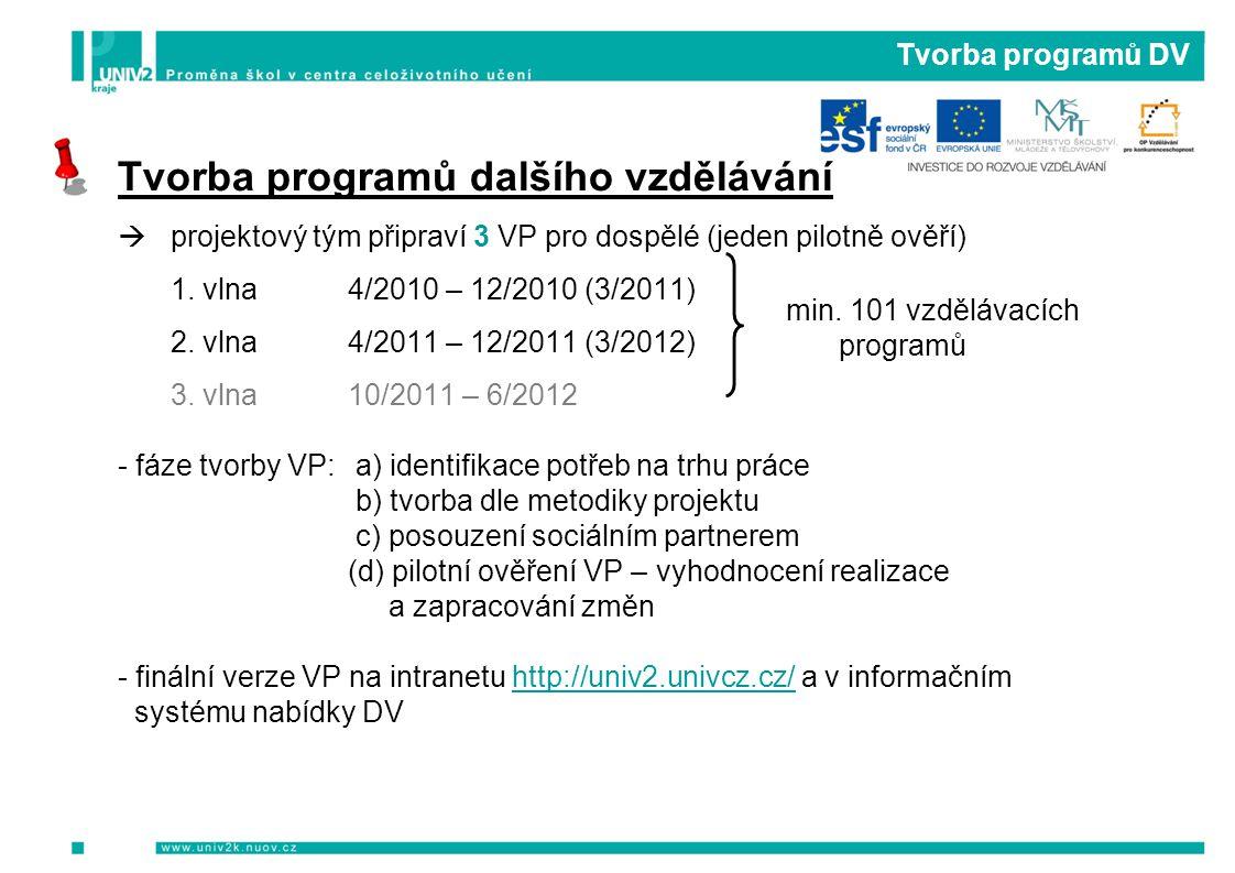 Tvorba programů DV Tvorba programů dalšího vzdělávání  projektový tým připraví 3 VP pro dospělé (jeden pilotně ověří) 1. vlna4/2010 – 12/2010 (3/2011