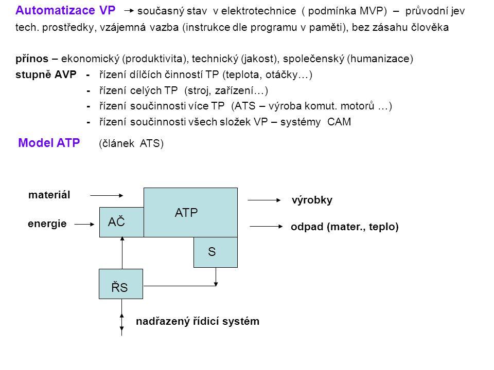 Automatizace VP současný stav v elektrotechnice ( podmínka MVP) – průvodní jev tech. prostředky, vzájemná vazba (instrukce dle programu v paměti), bez