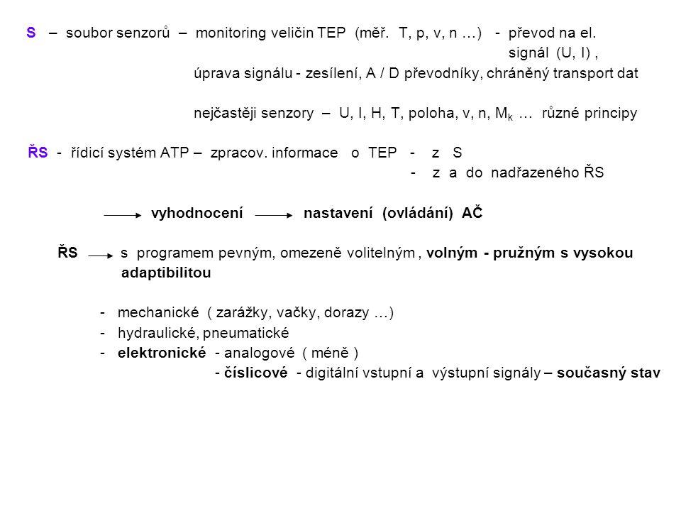 S – soubor senzorů – monitoring veličin TEP (měř. T, p, v, n …) - převod na el. signál (U, I), úprava signálu - zesílení, A / D převodníky, chráněný t