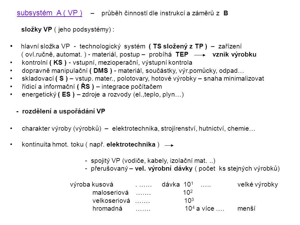 subsystém A ( VP ) – průběh činností dle instrukcí a záměrů z B složky VP ( jeho podsystémy) : hlavní složka VP - technologický systém ( TS složený z