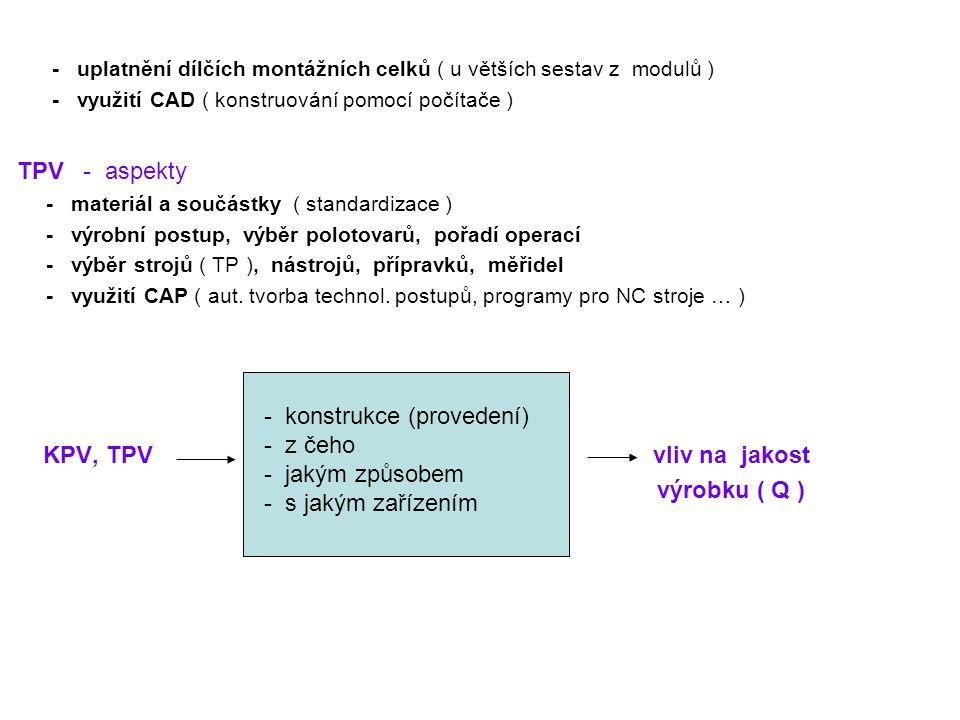 - uplatnění dílčích montážních celků ( u větších sestav z modulů ) - využití CAD ( konstruování pomocí počítače ) TPV - aspekty - materiál a součástky