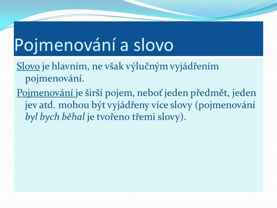 SLOVO Je základní ustálená jednotka lexikální roviny jazykového systému, základní jednotka slovní zásoby.