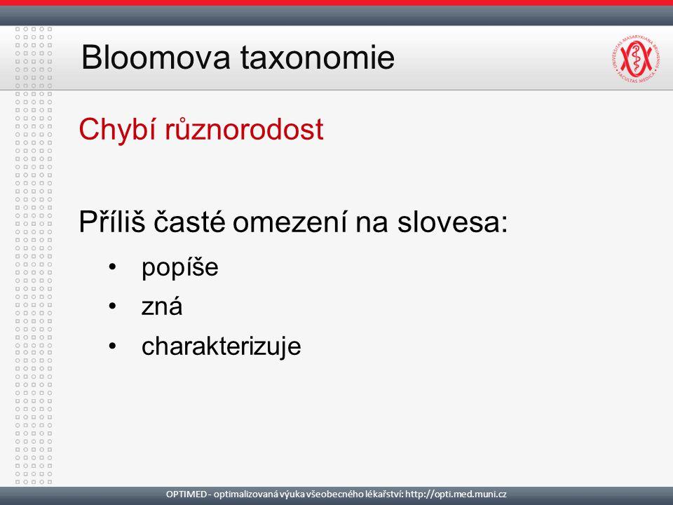 Bloomova taxonomie Chybí různorodost Příliš časté omezení na slovesa: popíše zná charakterizuje OPTIMED - optimalizovaná výuka všeobecného lékařství: http://opti.med.muni.cz