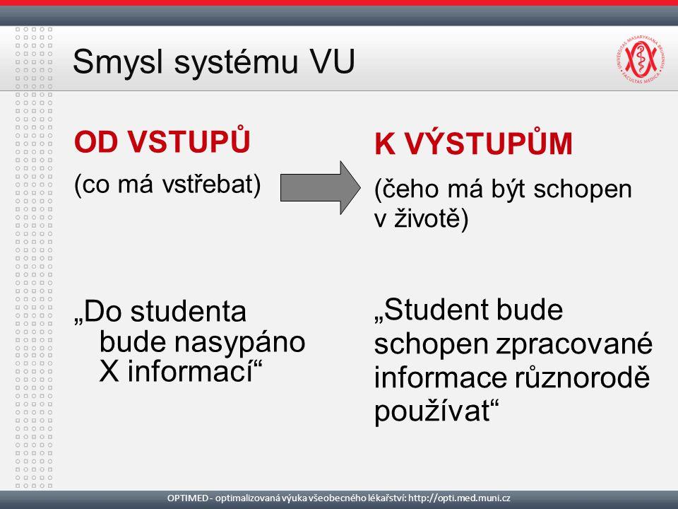 """Smysl systému VU OD VSTUPŮ (co má vstřebat) """"Do studenta bude nasypáno X informací"""" K VÝSTUPŮM (čeho má být schopen v životě) """"Student bude schopen zp"""