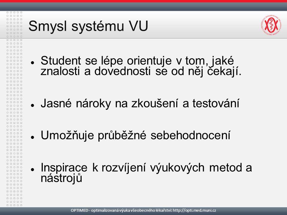 Smysl systému VU Student se lépe orientuje v tom, jaké znalosti a dovednosti se od něj čekají. Jasné nároky na zkoušení a testování Umožňuje průběžné