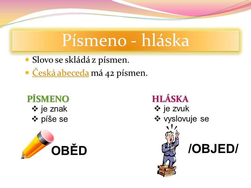 Písmeno - hláska Slovo se skládá z písmen. Česká abeceda má 42 písmen. PÍSMENO HLÁSKA  je znak  píše se  je zvuk  vyslovuje se OBĚD /OBJED/