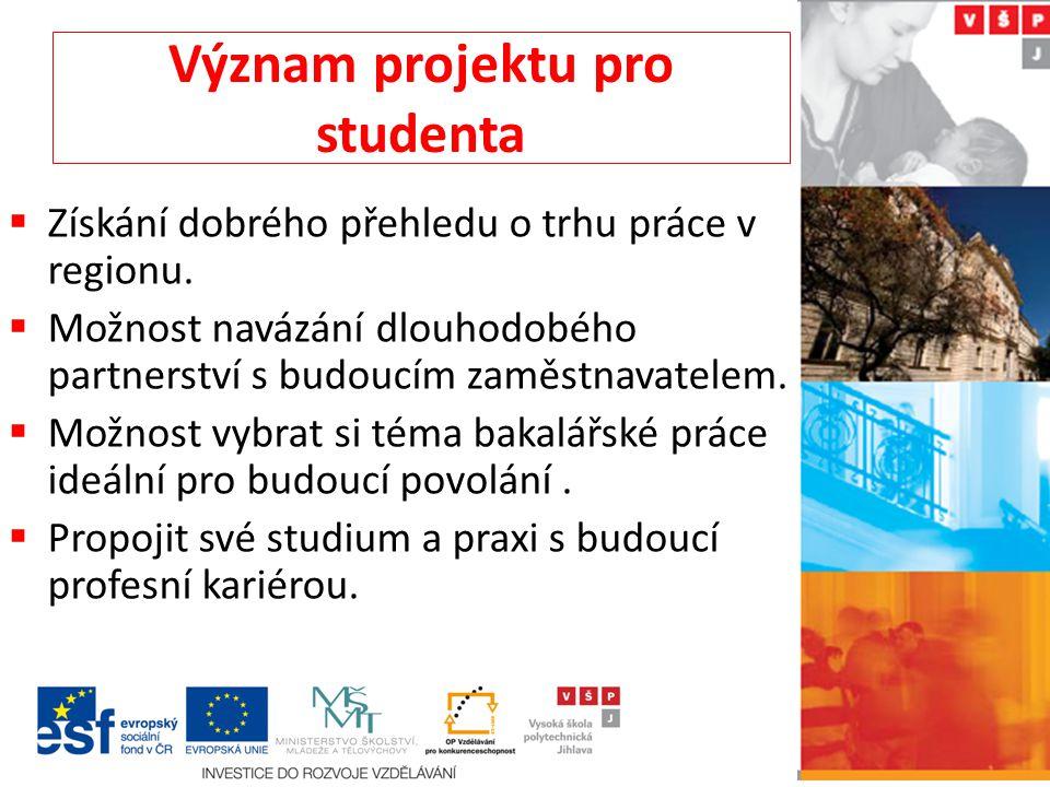 Význam projektu pro studenta  Získání dobrého přehledu o trhu práce v regionu.