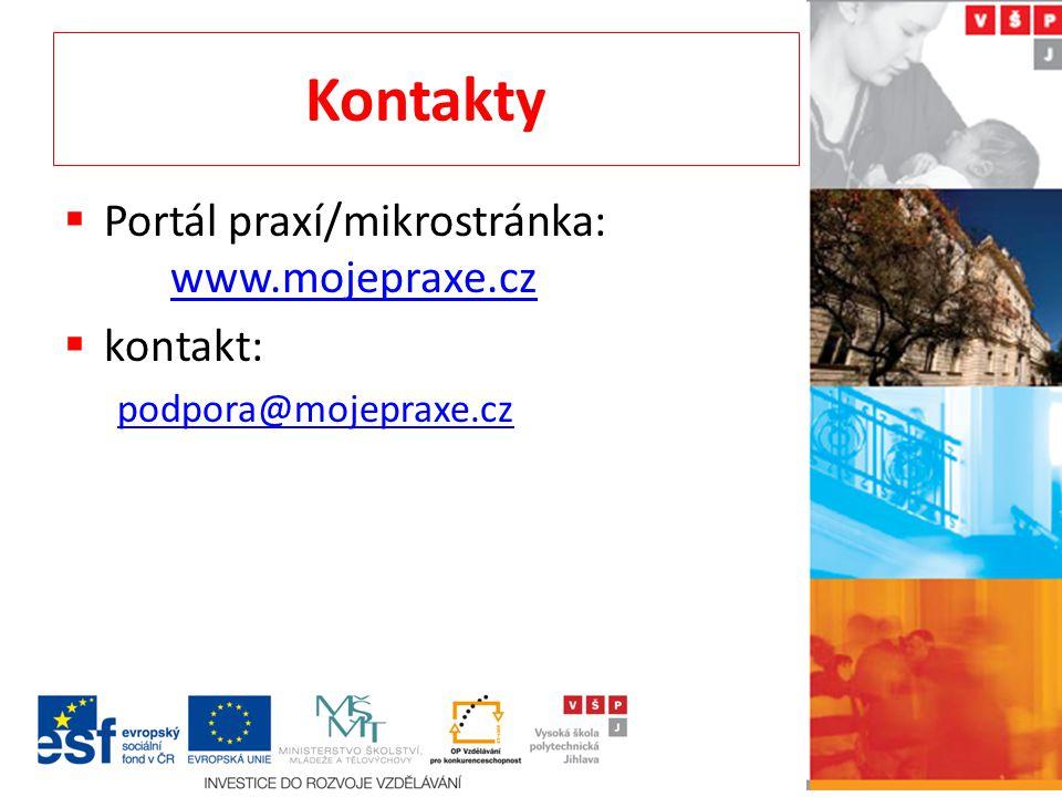 Kontakty  Portál praxí/mikrostránka: www.mojepraxe.cz www.mojepraxe.cz  kontakt: podpora@mojepraxe.cz