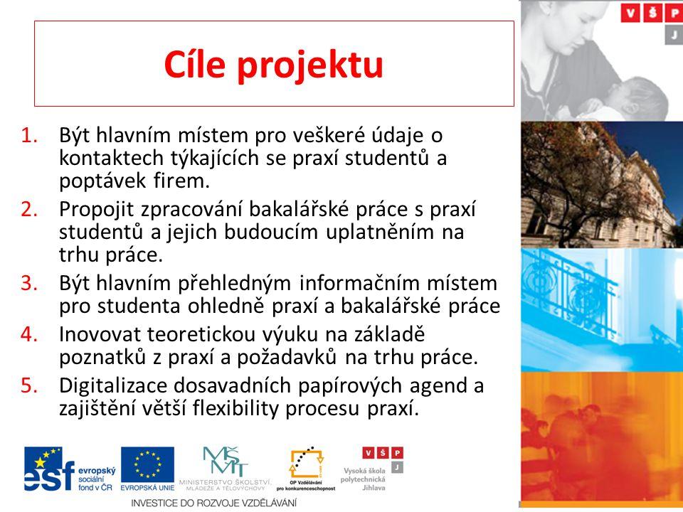 Cíle projektu 1.Být hlavním místem pro veškeré údaje o kontaktech týkajících se praxí studentů a poptávek firem.