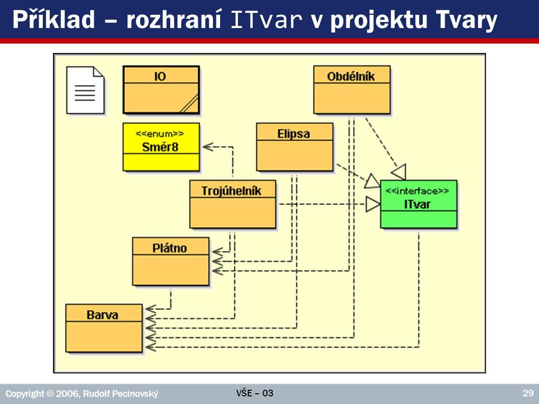 VŠE – 03 Copyright © 2006, Rudolf Pecinovský 29 Příklad – rozhraní ITvar v projektu Tvary