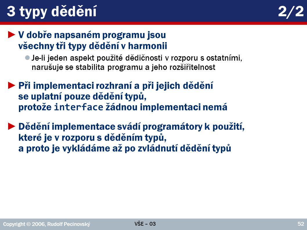 VŠE – 03 Copyright © 2006, Rudolf Pecinovský 52 3 typy dědění2/2 ►V dobře napsaném programu jsou všechny tři typy dědění v harmonii ● Je-li jeden aspekt použité dědičnosti v rozporu s ostatními, narušuje se stabilita programu a jeho rozšiřitelnost ►Při implementaci rozhraní a při jejich dědění se uplatní pouze dědění typů, protože interface žádnou implementaci nemá ►Dědění implementace svádí programátory k použití, které je v rozporu s děděním typů, a proto je vykládáme až po zvládnutí dědění typů