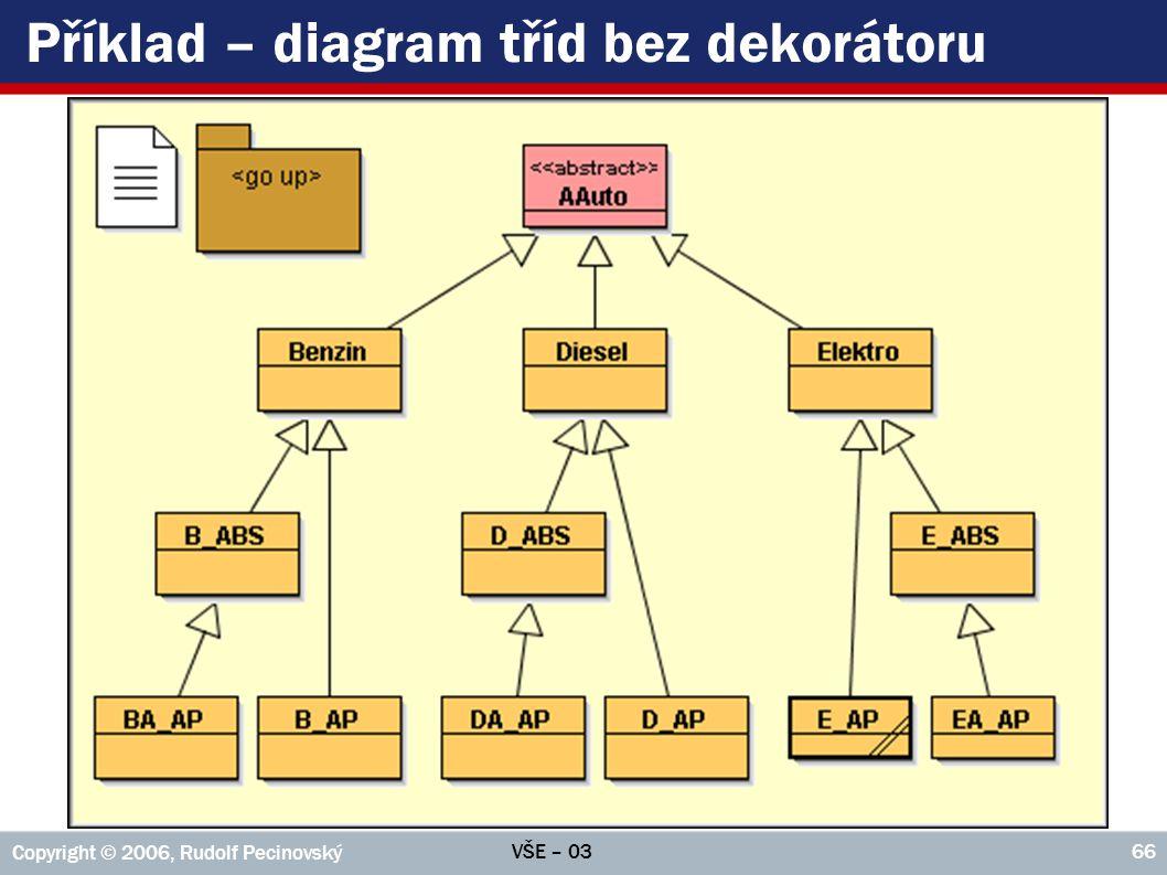 Příklad – diagram tříd bez dekorátoru VŠE – 03 Copyright © 2006, Rudolf Pecinovský 66