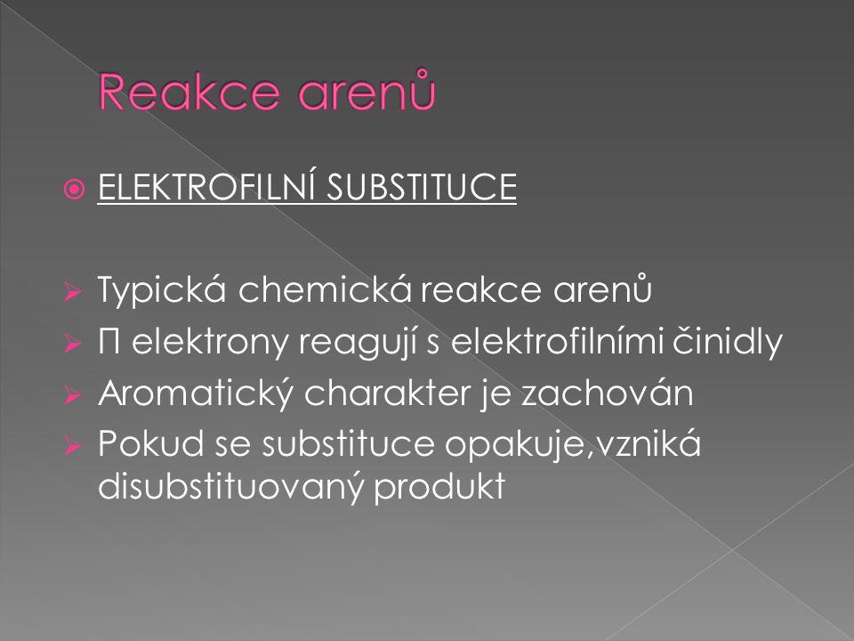  ELEKTROFILNÍ SUBSTITUCE  Typická chemická reakce arenů  Π elektrony reagují s elektrofilními činidly  Aromatický charakter je zachován  Pokud se substituce opakuje,vzniká disubstituovaný produkt