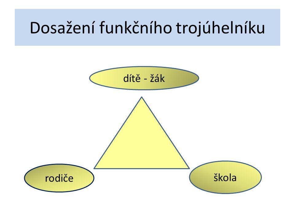Dosažení funkčního trojúhelníku dítě - žák rodiče škola