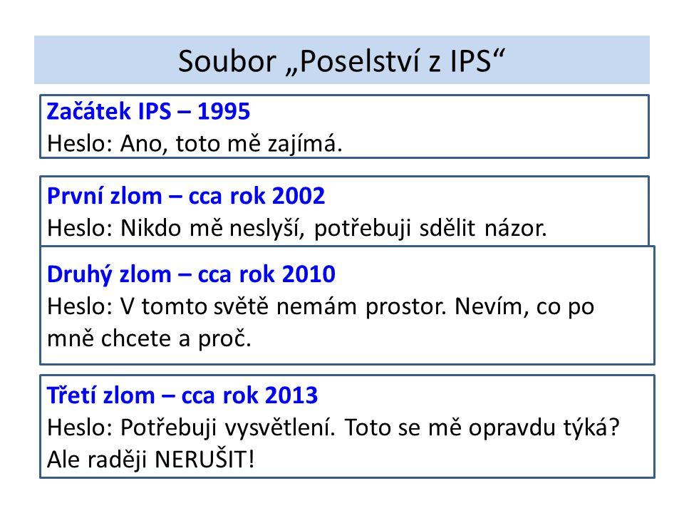 """Soubor """"Poselství z IPS"""" Začátek IPS – 1995 Heslo: Ano, toto mě zajímá. První zlom – cca rok 2002 Heslo: Nikdo mě neslyší, potřebuji sdělit názor. Dru"""