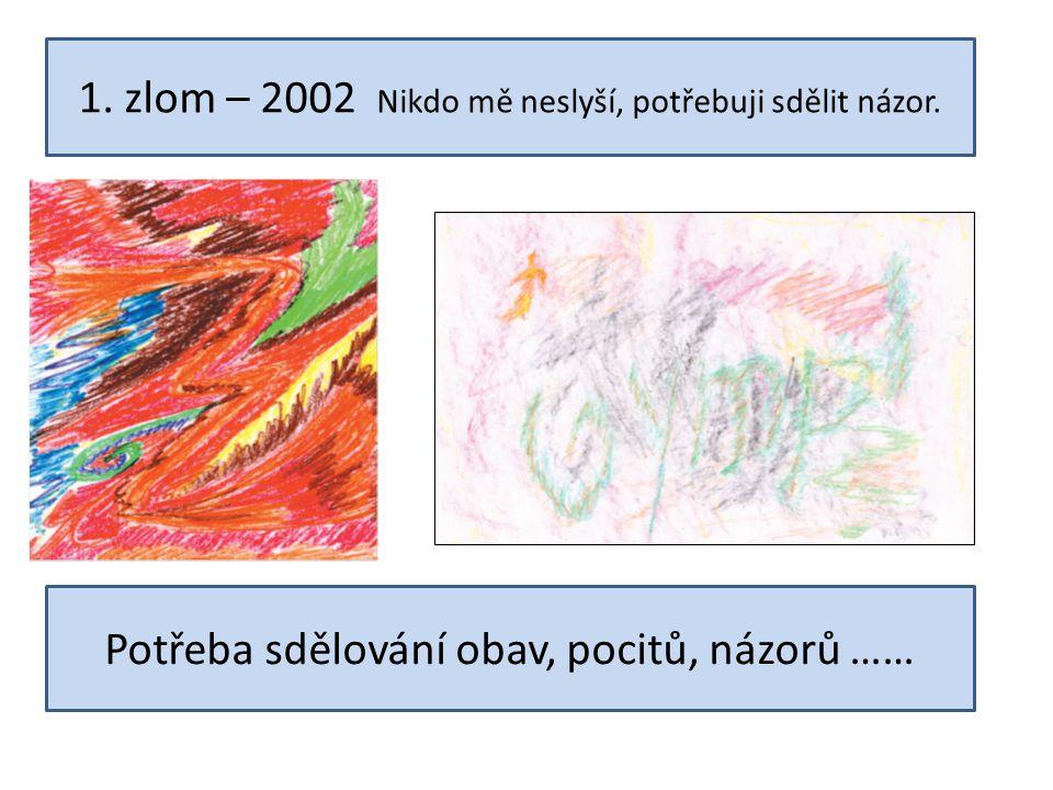 Potřeba sdělování obav, pocitů, názorů …… 1. zlom – 2002 Nikdo mě neslyší, potřebuji sdělit názor.