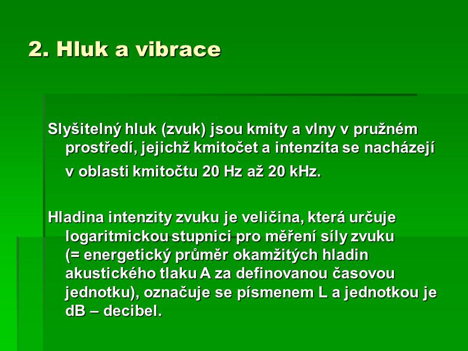  Zákon č.258/2000 Sb., o veřejném zdraví a s ním souvisejícím nařízením vlády č.