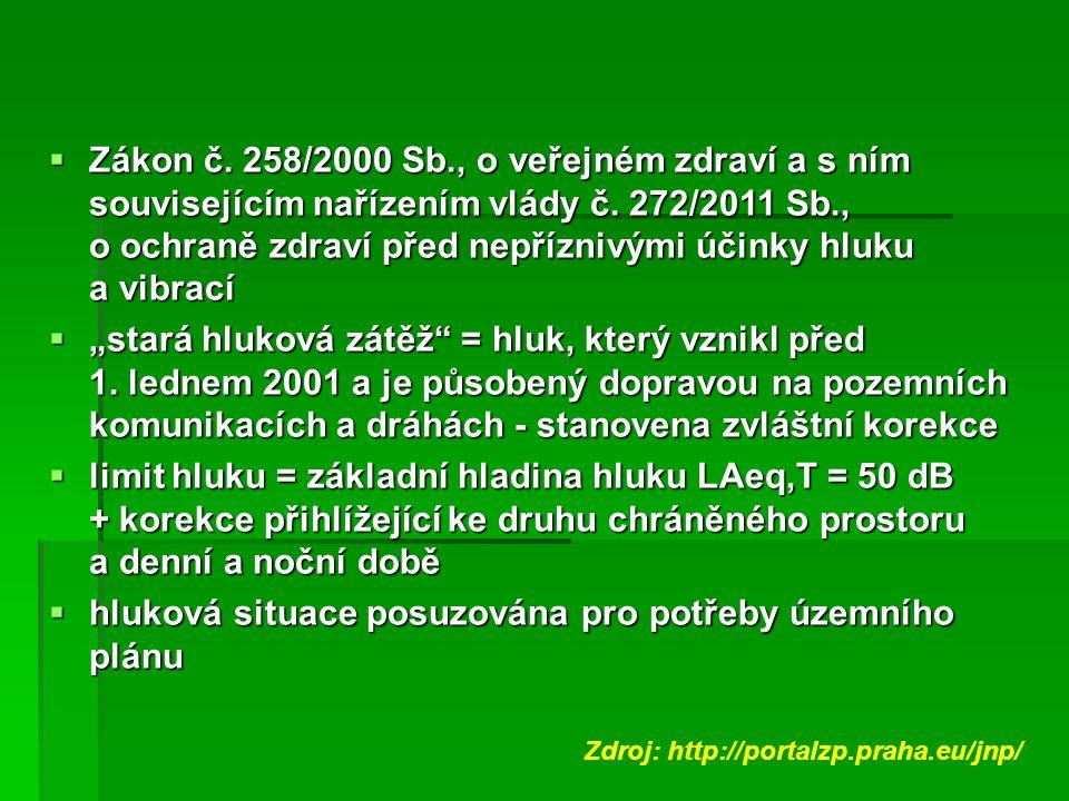  Zákon č. 258/2000 Sb., o veřejném zdraví a s ním souvisejícím nařízením vlády č. 272/2011 Sb., o ochraně zdraví před nepříznivými účinky hluku a vib
