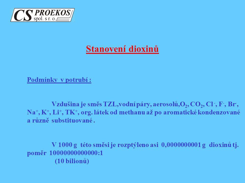 Dioxiny 75 Kongenerů 135 Kongenerů Kongenery se vzájemně liší: - počtem atomů chloru (1 až 8) - polohovým uspořádáním Nejtoxičtější jsou substituovány v poloze 2,3,7,8 Nejdůležitější vlastnosti : - jsou lipofilní - s počtem atomů Cl vzrůstá bod tání 75