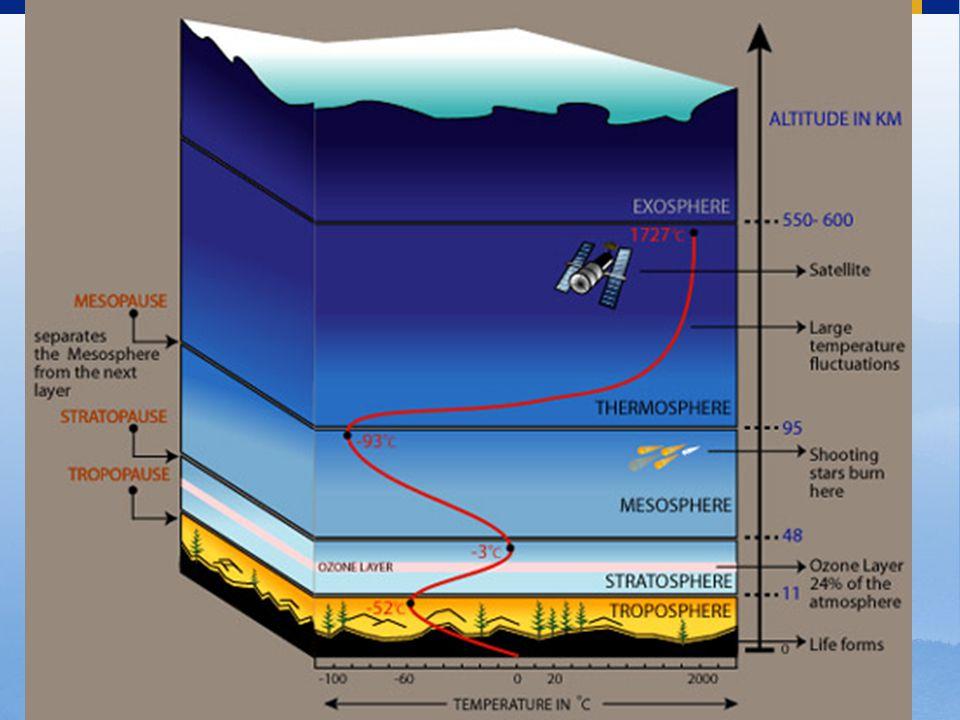Atmosféra Země, která se začala formovat po vzniku naší planety, měla docela jiné složení než ta současná.