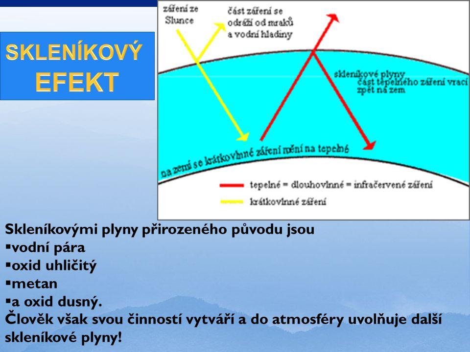Skleníkovými plyny přirozeného původu jsou  vodní pára  oxid uhličitý  metan  a oxid dusný.