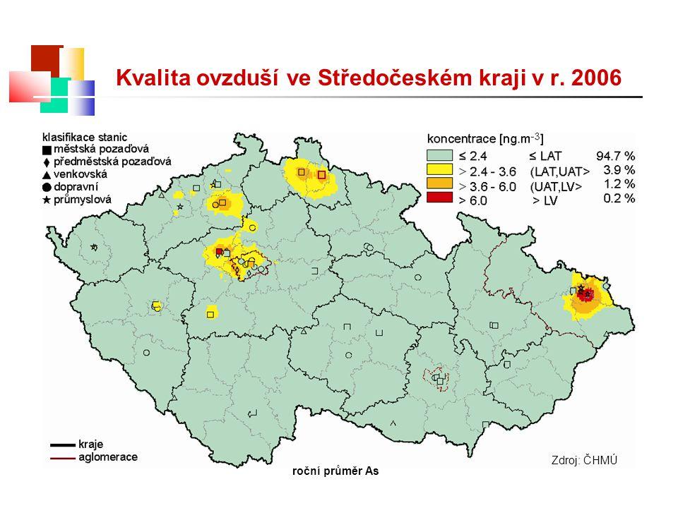 Zdroj: ČHMÚ roční průměr As Kvalita ovzduší ve Středočeském kraji v r. 2006