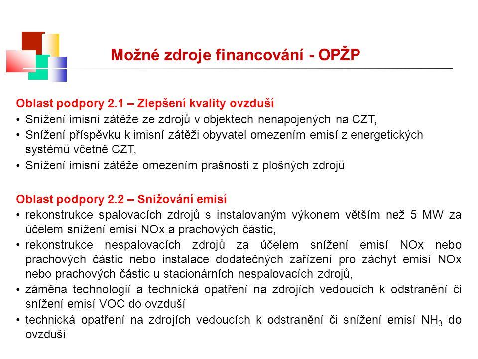 Možné zdroje financování - OPŽP Oblast podpory 2.1 – Zlepšení kvality ovzduší Snížení imisní zátěže ze zdrojů v objektech nenapojených na CZT, Snížení