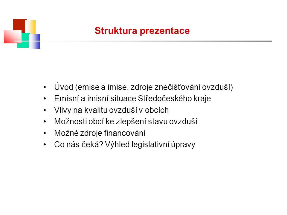Struktura prezentace Úvod (emise a imise, zdroje znečišťování ovzduší) Emisní a imisní situace Středočeského kraje Vlivy na kvalitu ovzduší v obcích M