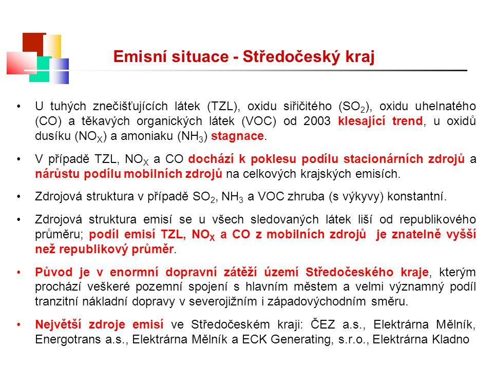 Emisní situace - Středočeský kraj U tuhých znečišťujících látek (TZL), oxidu siřičitého (SO 2 ), oxidu uhelnatého (CO) a těkavých organických látek (V