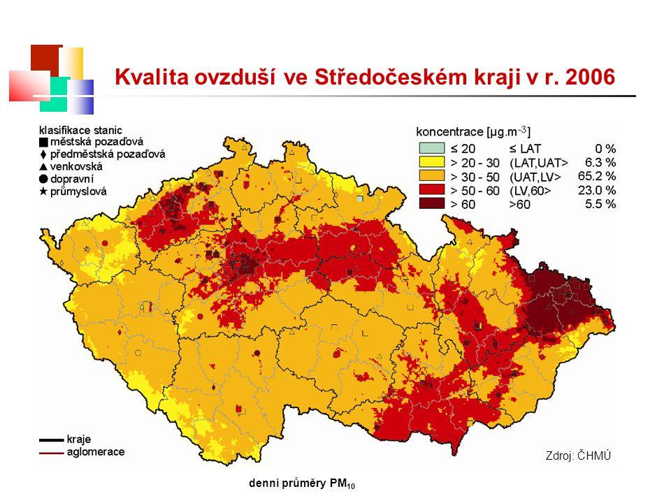 Zdroj: ČHMÚ Kvalita ovzduší ve Středočeském kraji v r. 2006 denní průměry PM 10