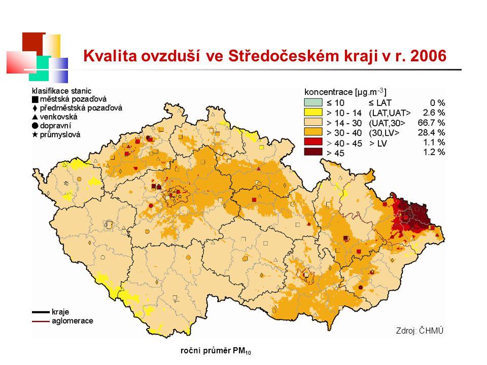 Zdroj: ČHMÚ roční průměr PM 10 Kvalita ovzduší ve Středočeském kraji v r. 2006