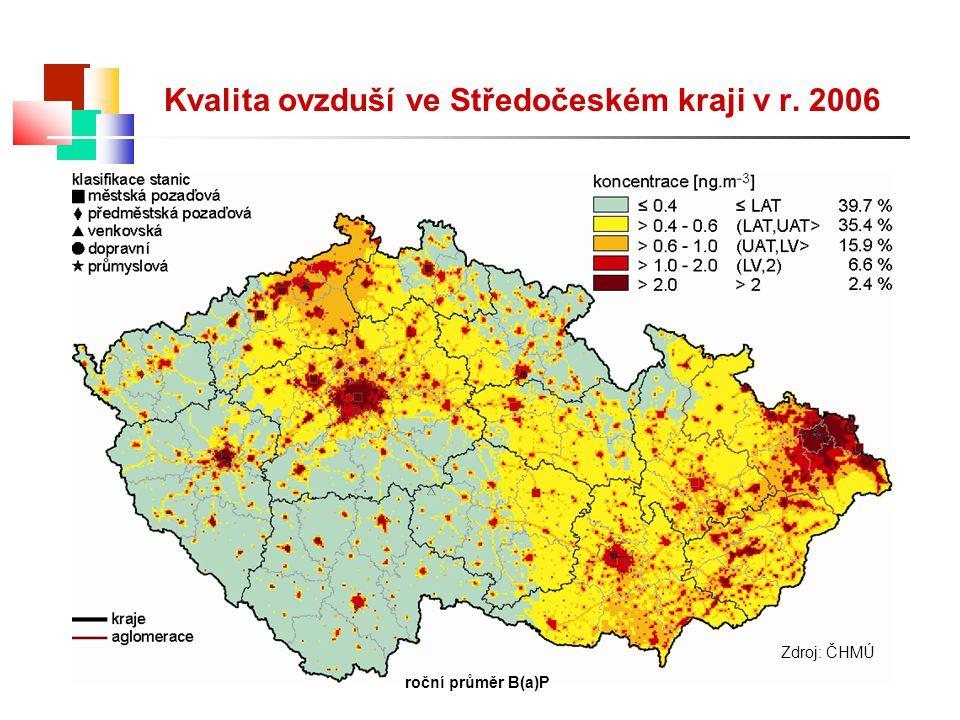 Zdroj: ČHMÚ roční průměr B(a)P Kvalita ovzduší ve Středočeském kraji v r. 2006